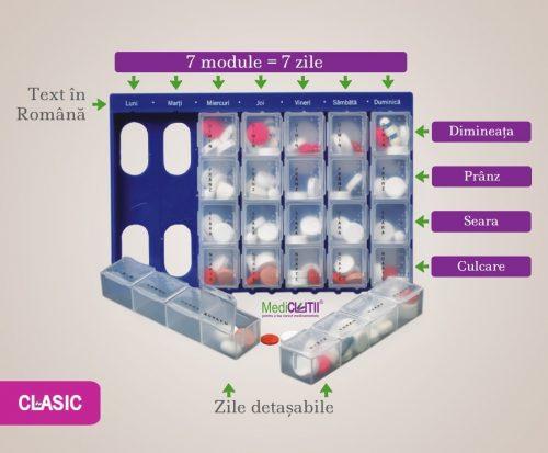 Organizator medicamente Clasic descriere